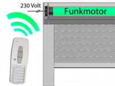 vorbau rollladen mit funkmotor icnib. Black Bedroom Furniture Sets. Home Design Ideas